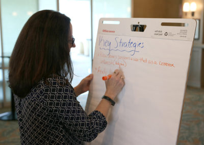 Presenter, Holly Parrish, participating in an interactive session